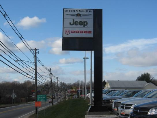 Troiano Chrysler Jeep Dodge RAM 1