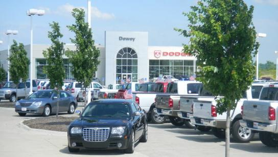 Dewey Dodge Chrysler Jeep Car Dealership In Ankeny Ia