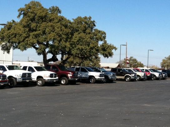 American Auto Brokers Car Dealership In San Antonio Tx