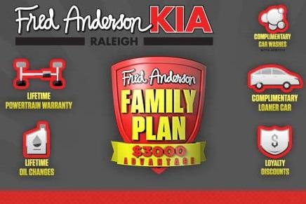 Fred Anderson Kia of Raleigh