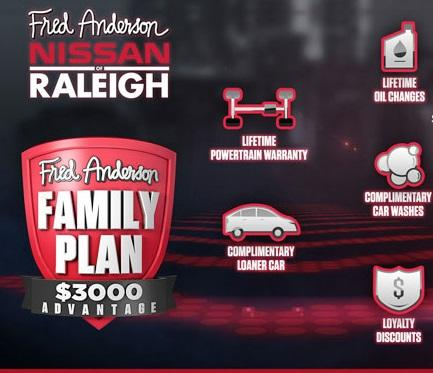 Fred Anderson Nissan of Raleigh car dealership in RALEIGH, NC 27617 ...