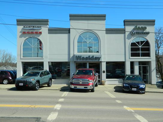 Weekley Chrysler Dodge Jeep