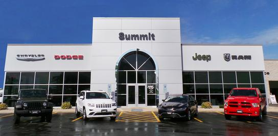 Summit Automotive, Inc.